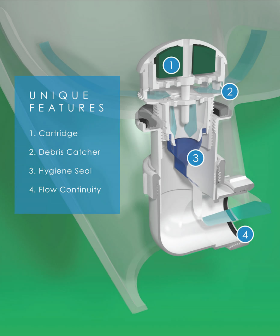 Waterless Urinal diagram of features